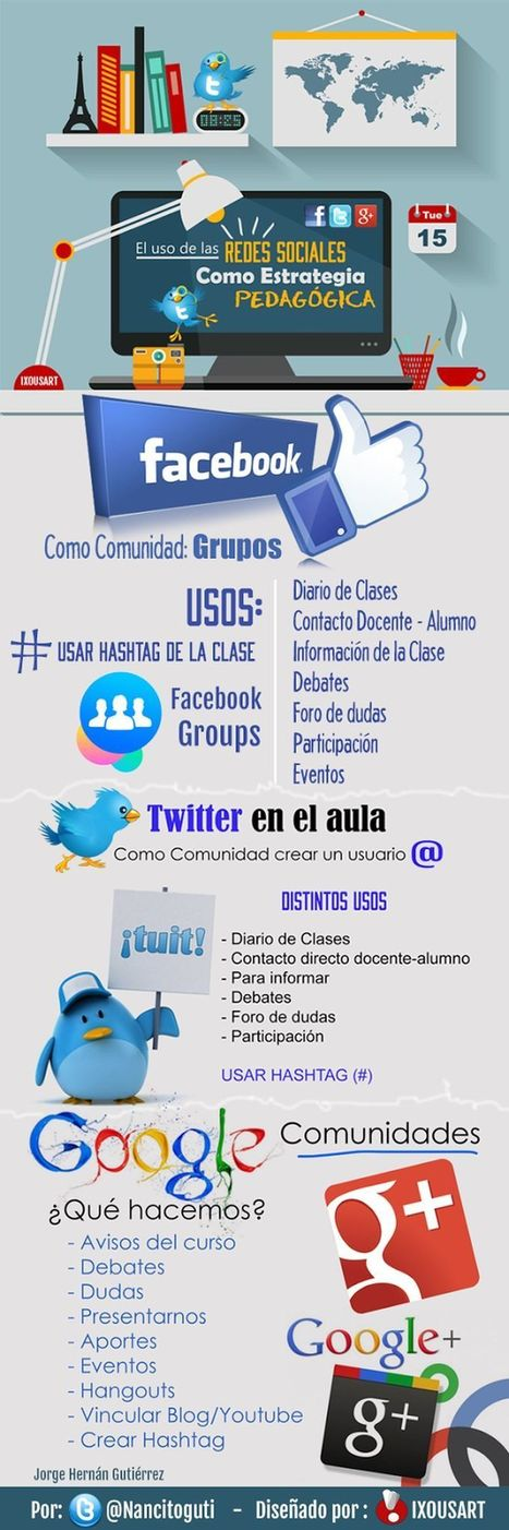 El uso de Redes Sociales como estrategia pedagógica (infografía) | Educación a Distancia y TIC's | Scoop.it