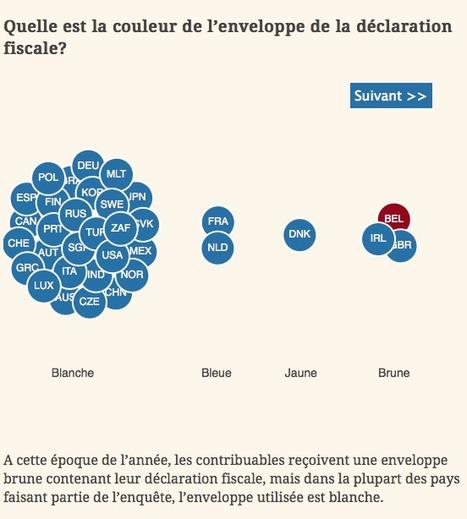 Les impôts de 34 pays passés au crible | Journalisme graphique | Scoop.it