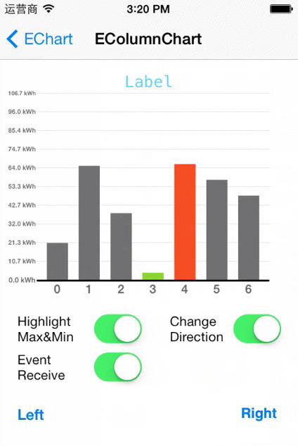 EChart | iOS Dev | Scoop.it