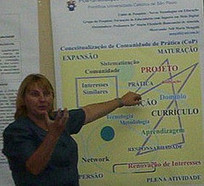 Neli Maria Mengalli - Flickr | Communities of Practice (CoP) | Scoop.it
