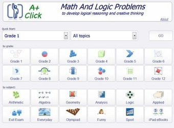 A+ Click - Mathematics Games for All Grades | iGeneration - 21st Century Education | 3KI Math Sites | Scoop.it