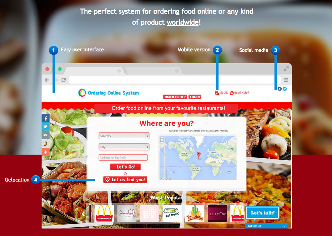 online food ordering thesis Run your restaurant or food truck with wufoo online reservations and ordering system forms take online food orders and offer online gift card order forms.