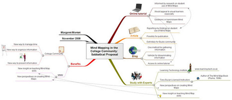 Margaret MindMapping | Medic'All Maps | Scoop.it