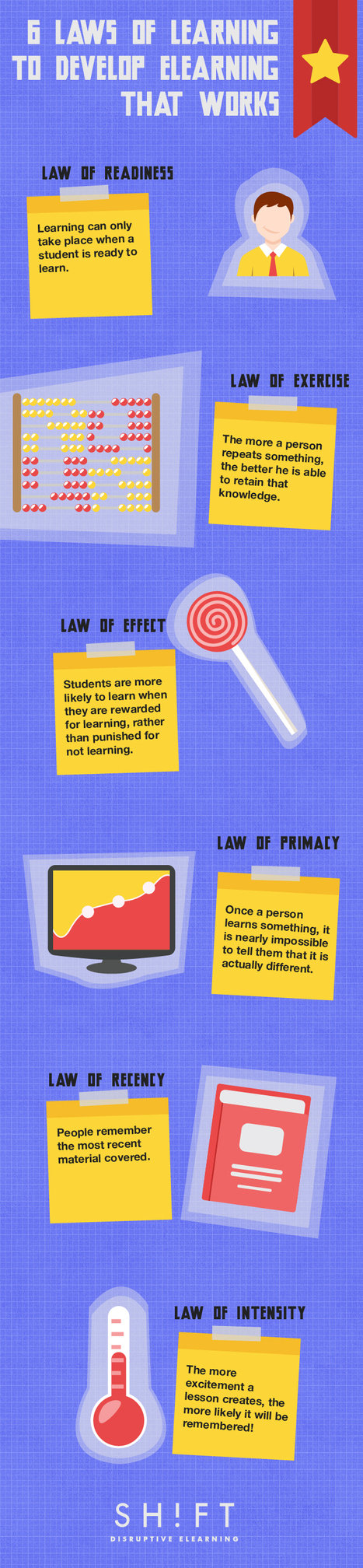 The 6 Laws of Learning No Instructional Designer Can Afford to Ignore (Infographic) | technology empowered networked learning | Scoop.it