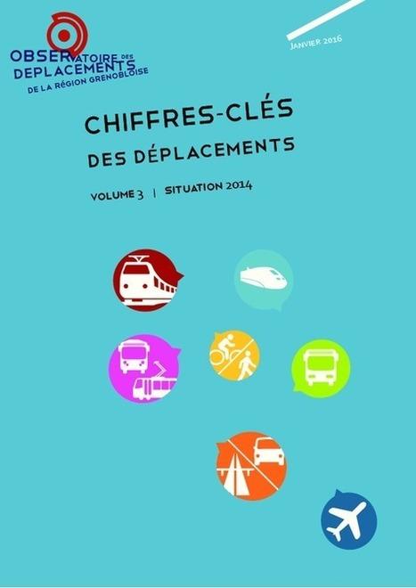 Grenoble - Chiffres clés des déplacements. Situation 2014 | AURG | Dernières publications des agences d'urbanisme | Scoop.it