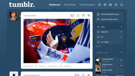 Yahoo Buys Tumblr for $1.1B - ABC News | Social | Scoop.it