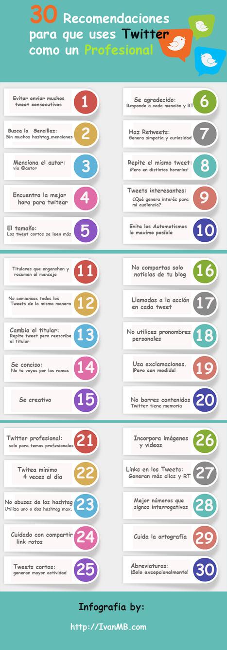 30 Recomendaciones para usar Twitter como un Profesional | Aprendizaje de programación | Scoop.it