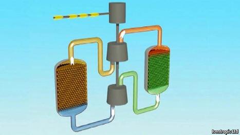 Pumping heat | energy storage | Scoop.it