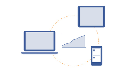 Conversion Lift: Helping Marketers Better Understand the Impact of Facebook Ads | Facebook for Business Marketing | Scoop.it