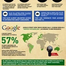 Do You Know Who's Watching You? | Visual.ly | Social Media and Web Infographics hh | Scoop.it