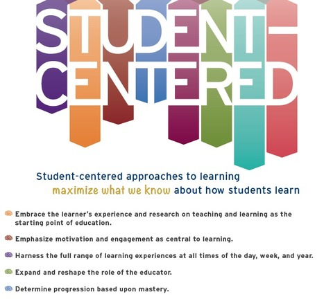 the importance of student centered learning Develop a lesson that revolves around student centered discussions first of all you saw me establishing the learning goal of the day teacher: certainly students are engaged in that the importance of textual evidence.