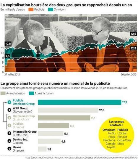 Publicis et Omnicom créent le nouveau leader mondial de la publicité   POG Publicis Omnicom Group   Scoop.it