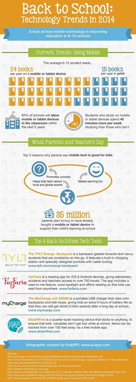 Back to School Infographic: Mobile Technology Trends in 2014   Information & media literacy   Scoop.it