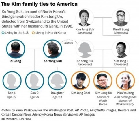 The secret life of Kim Jong Un's aunt, who has lived in the U.S. since 1998 | ReactNow - Latest News updated around the clock | Scoop.it