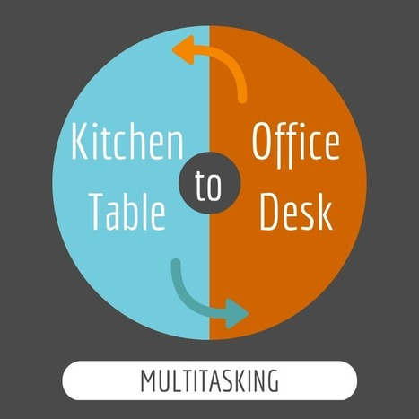 Multitasking - From Kitchen Table To Office Desk - More In Media | Planning and Organization | Scoop.it