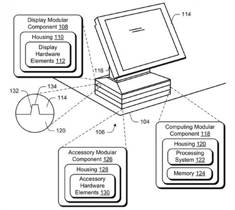 Microsoft patents modular PC design with stackable components | Occupy Your Voice! Mulit-Media News and Net Neutrality Too | Scoop.it
