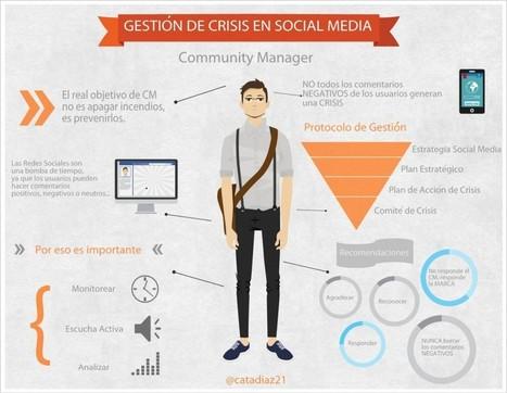 ¿Cuán importante es para los Social Media contar con un plan de acción de crisis?   Aprendiendo a Enredar   Scoop.it