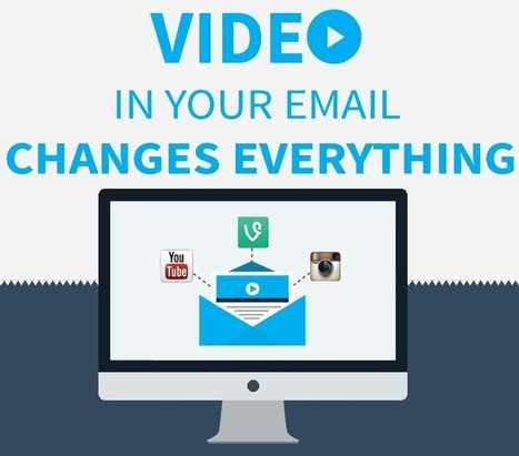 The Value of Video In Email #Infographic - The ExactTarget Blog | Easy Ways To Get Your Own List | Scoop.it