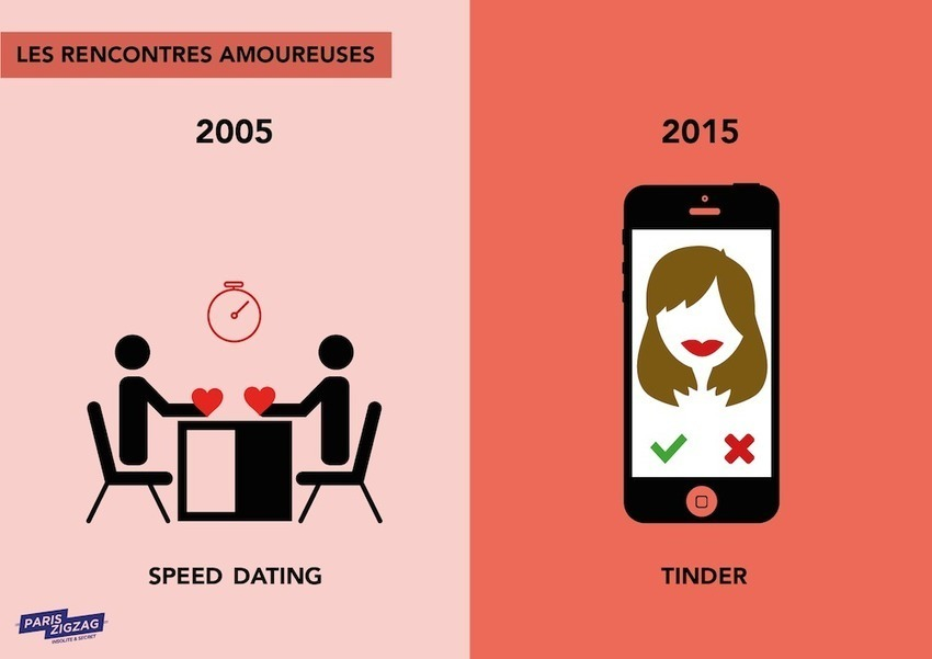 speed-dating-destin-fl-gifs