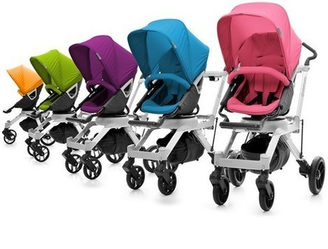 How To Buy Right Baby Pram For Your Baby | Baby Products | Scoop.it