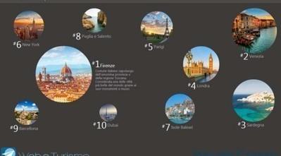 Quali sono le destinazioni di viaggio più cercate sul web nel 2014? #Firenze #Venezia #Sardegna #Londra #Parigi | ALBERTO CORRERA - QUADRI E DIRIGENTI TURISMO IN ITALIA | Scoop.it