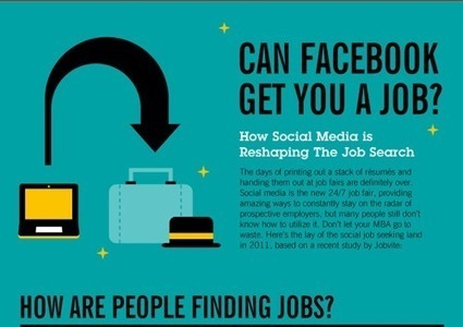 Can Facebook Get You a Job?(Infographic) - LAUNCH -   Social Networks: The science behind them   Scoop.it