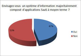 Un système d'information 100% SaaS, c'est possible ! | Just4com | Scoop.it