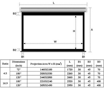 High Quality Projector Screen Store - Elite Screens: Best projection screen size for room | Projector Screens | Scoop.it