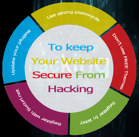 To keep Your Website Secure From Hacking | Responsive eCommerce Web Design Dallas, TX | Scoop.it