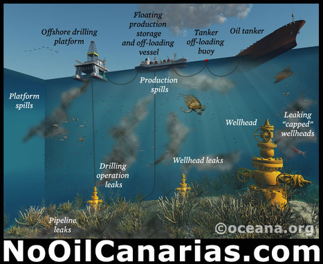 No #0il Canarias ~ #Drilling techniques cause #pollution even when no #Spills ! | Rescue our Ocean's & it's species from Man's Pollution! | Scoop.it