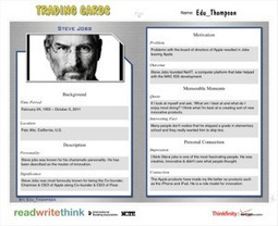 Applying 21st Century Skills with Common Core and Trading Cards | 21st C Learning | Scoop.it