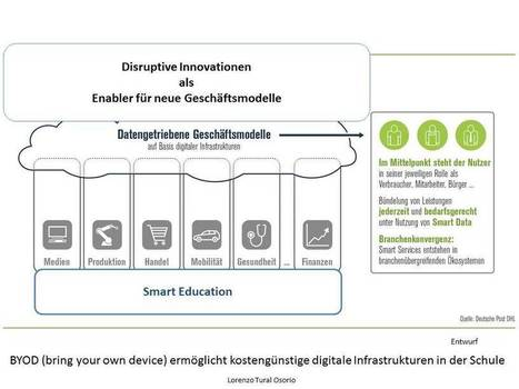 Smart Education für Smart Talente - BlueRocks | Medienbildung | Scoop.it
