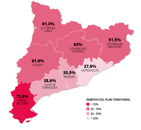 Retrato lingüístico de Catalunya en cinco gráficos interactivos | Innovació i educació | Scoop.it