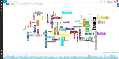 Comment les sites d'information modèrent-ils leurs commentaires ? | Fil Info - Ressources éducation aux médias | Scoop.it