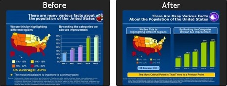 Make your powerpoint presentations standout. Innovative slide designs. | Internet Marketing Methods | Scoop.it