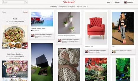 Pinterest - What is News? Where is my Recent Activity? | It is all a Journey. | Scoop.it