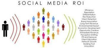 Social Media ROI, How to Measure It? | Digital and Social Media Marketing Strategy | Scoop.it