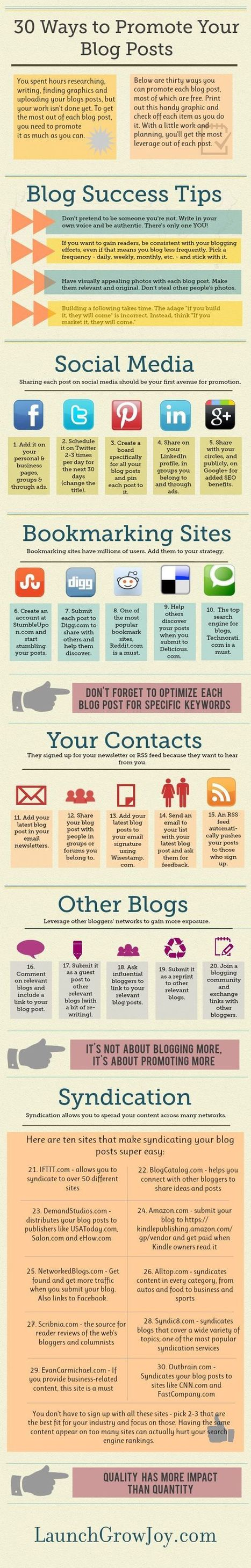 30 ways to promote your blog posts | Irresistible Content | Scoop.it