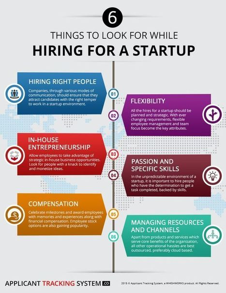 6 things to look for while hiring for a startup | Applicant Tracking System | Scoop.it