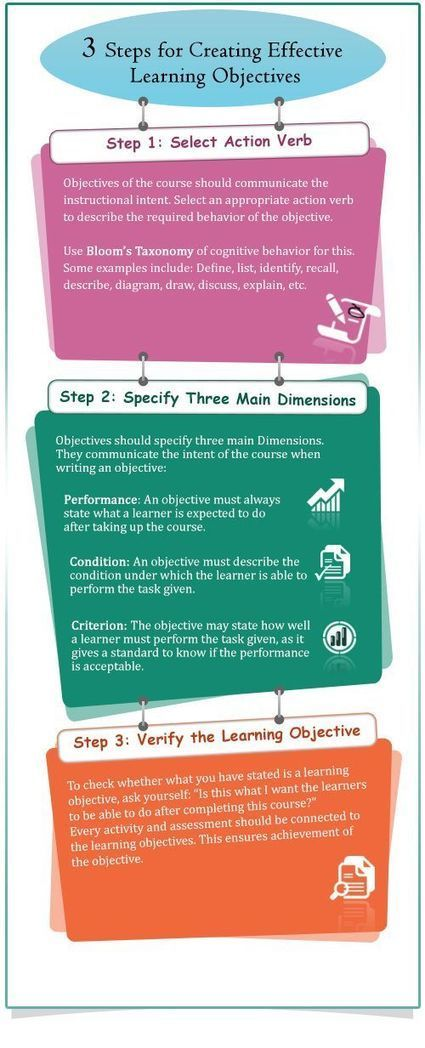 3 steps for creating effective learning objectives | #InstructionalDesign #ELearning | Learnelearning | Scoop.it