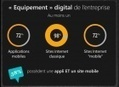 [Infographie] Les enjeux du marketing mobile en... | E-Commerce M-Commerce T-Commerce | Scoop.it