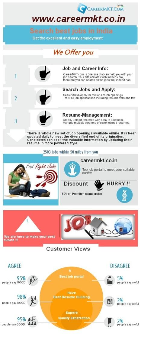 One Stop Career Management Portal   Jobs, Employment & Careers   CareerMKT   Marketing   Scoop.it