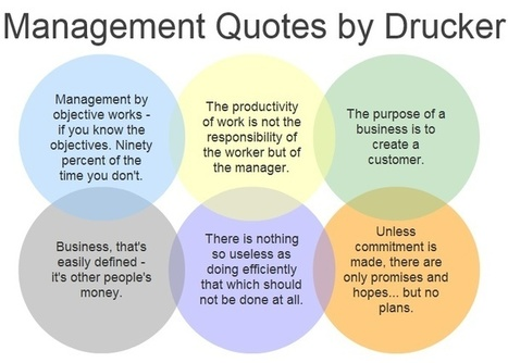 Druckers: 6 Management Quotes Appylying Well For Project Managers - Quality Assurance and Project Management | Project Management and Quality Assurance | Scoop.it