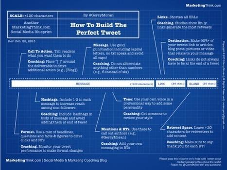Comment Construire le Tweet Parfait? [Infographie] | Emarketinglicious | Ressources social et développement | Scoop.it