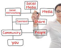 Social Media Marketing Bergamo e Provincia | Web Marketing Bergamo | blog | Scoop.it