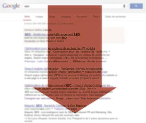 Chute de positionnement : les Top Contributeurs de Google en parlent | Digital Marketing Exposed | Scoop.it