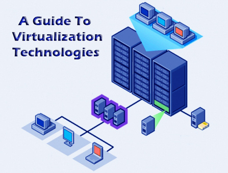 A Guide To Virtualization Technologies | Alpha VBox Blog | Virtual Private Server & Dedicated Server | Scoop.it