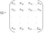 Conceptos para las cadenas de Markov - Un Blog de Contabilidad ...   Cadenas de Markov Unidad # 4   Scoop.it