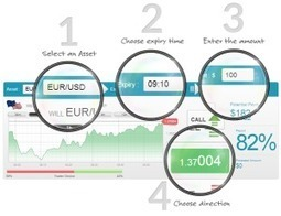 The Best Binary Options Trading Platform   Profit Magnet Review Is Profit Magnet Software Scam Or Legit?   Scoop.it