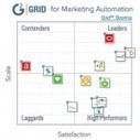 Grid℠ Reveals Best Marketing Automation Software | All About Marketing Operations | Scoop.it